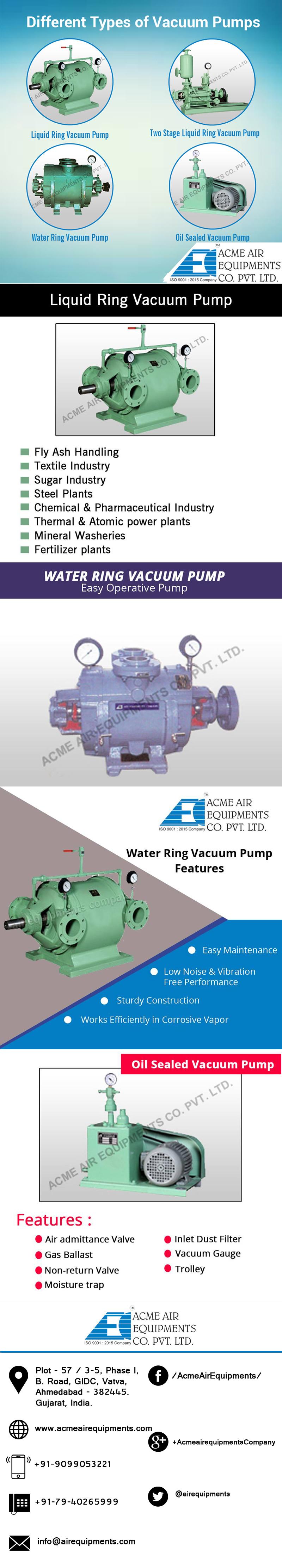 Vacuum Pump- Different Types & Applications